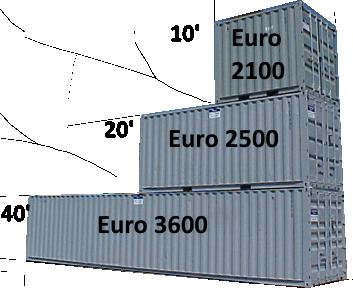 container box vendita prezzi listino offerta